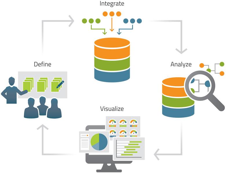Business-Analytics-Tools